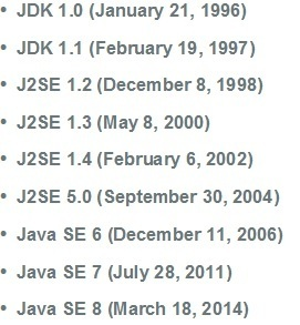 java_versions