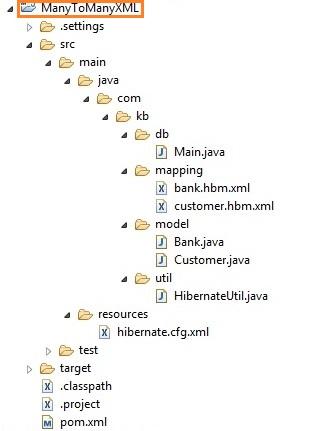 ManyToManyXMLProjStructure