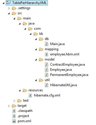 TPH_XML_Proj_structure