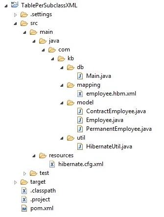 TPSC_XML_Proj_structure