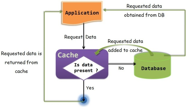 cache_overview1