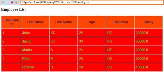 springmvc_jndi_output2