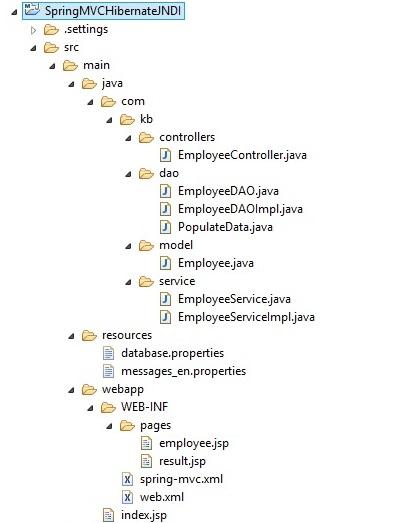 springmvc_jndi_proj_structure1