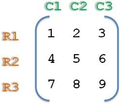 2D_3.3_representation