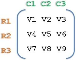 2D_Generic_representation