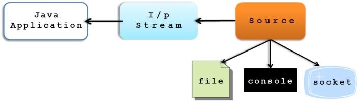 ip-stream