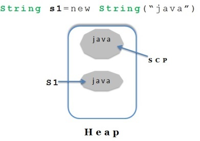 string_Creation_1