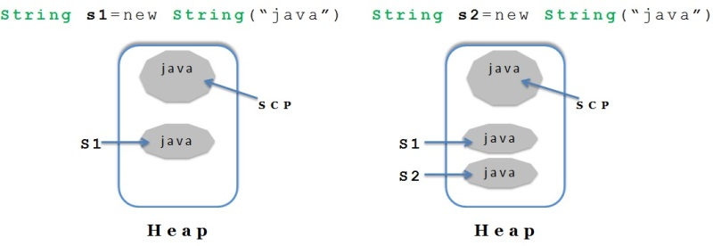 string_Creation_NEW