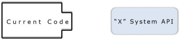 Adapter_pattern-No-Adapter_1