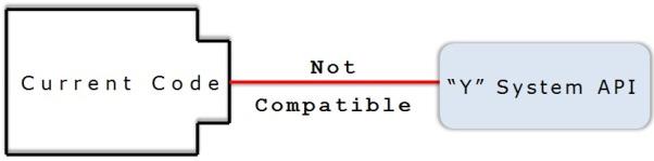 Adapter_pattern-No-Adapter_2