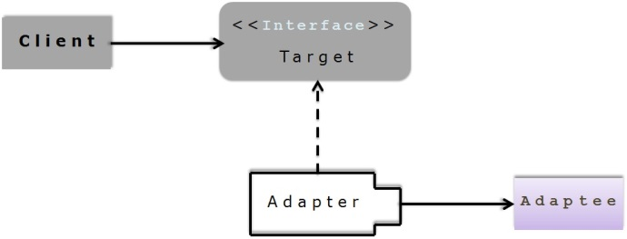 Adapter_pattern-class_diagram