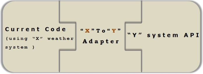 Adapter_pattern-with_adapter