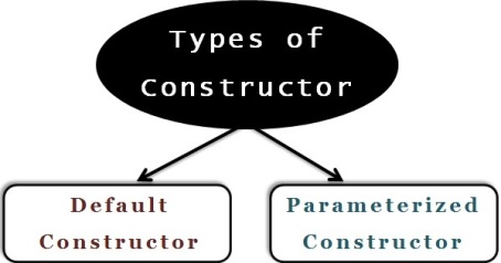 constructor_types