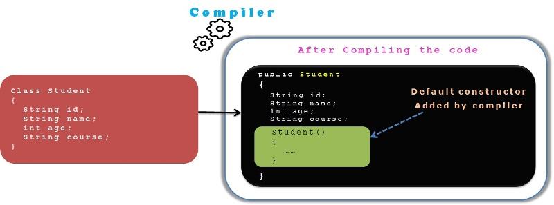 default_constructors2